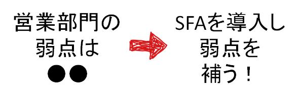 sfa-%e6%b4%bb%e7%94%a8